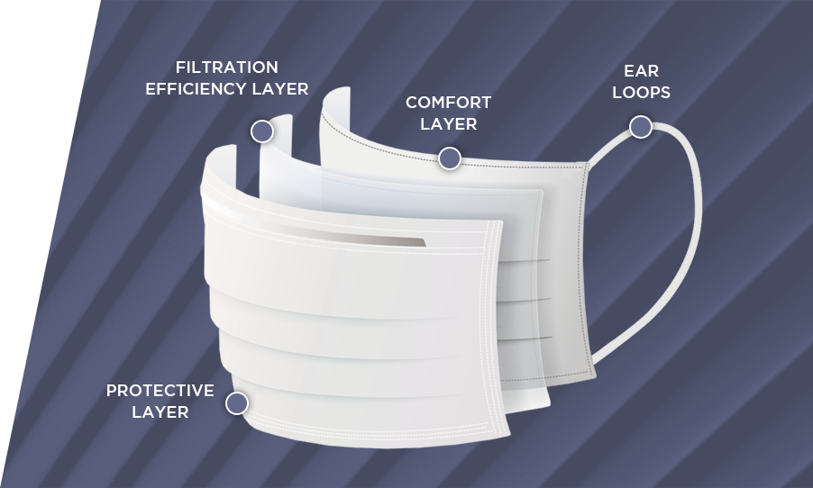 White surgical mask with middle filtration layer